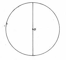 diamètre
