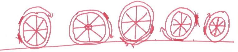 roue0