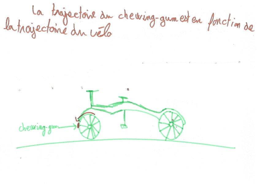 roue3
