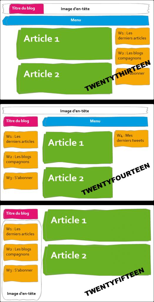 Les trois thèmes du concours Blogue ton école