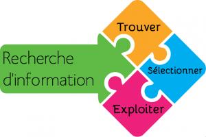 cles_recherche_information